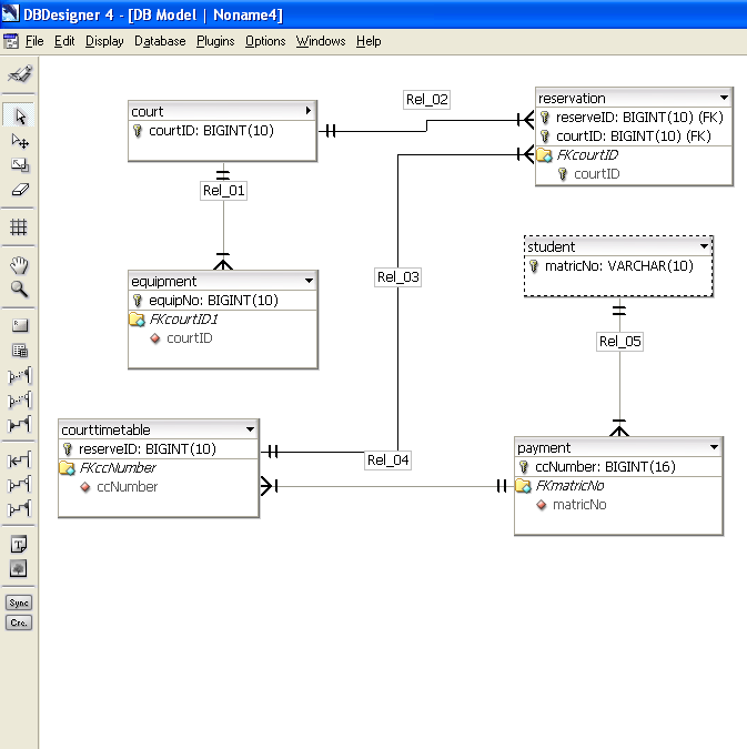 Step-by-step on install, test and use DBDesigner: database modeling and designing tool with MySQL screen snapshots