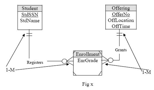 sql relational database tutorial pdf