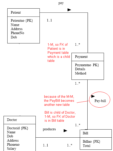 Reference Notes On The Process Of How To Convert Entity