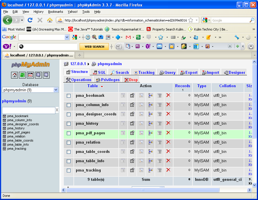 phpmyadmin in action logged as user with less privileges